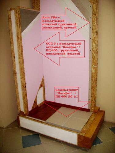 вариант внутренней отделки с использованием ПОЛИФАС25022012