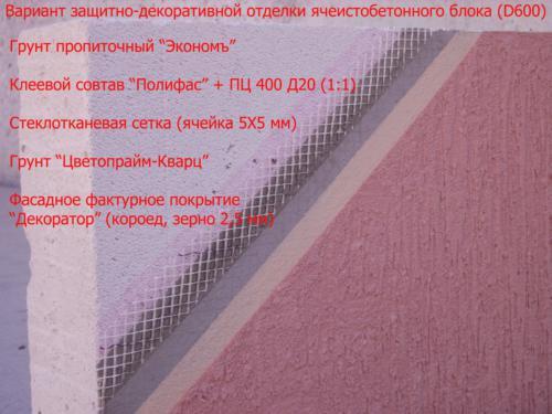схема защитно-декоративной отделки ячеистого блока
